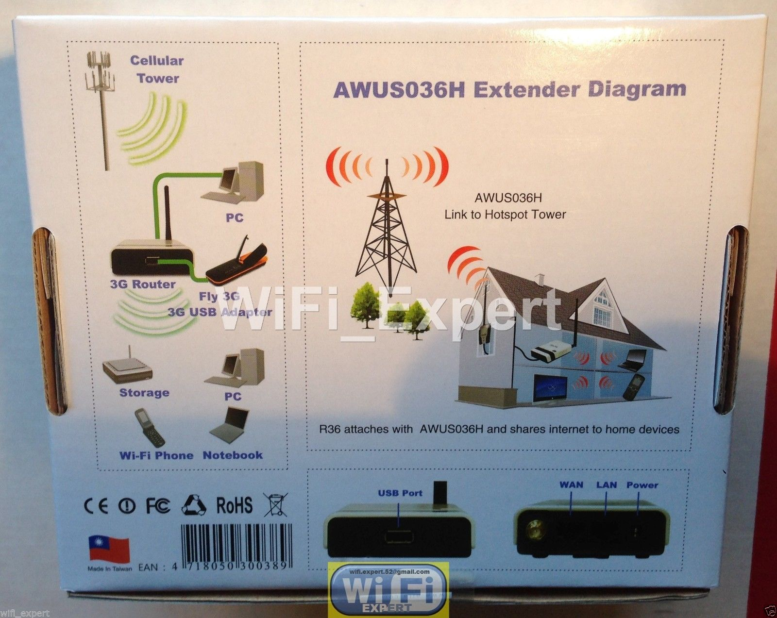 NO Dish BiQuad WiFi Antenna ALFA R PoE TUBE 2H Booster GET