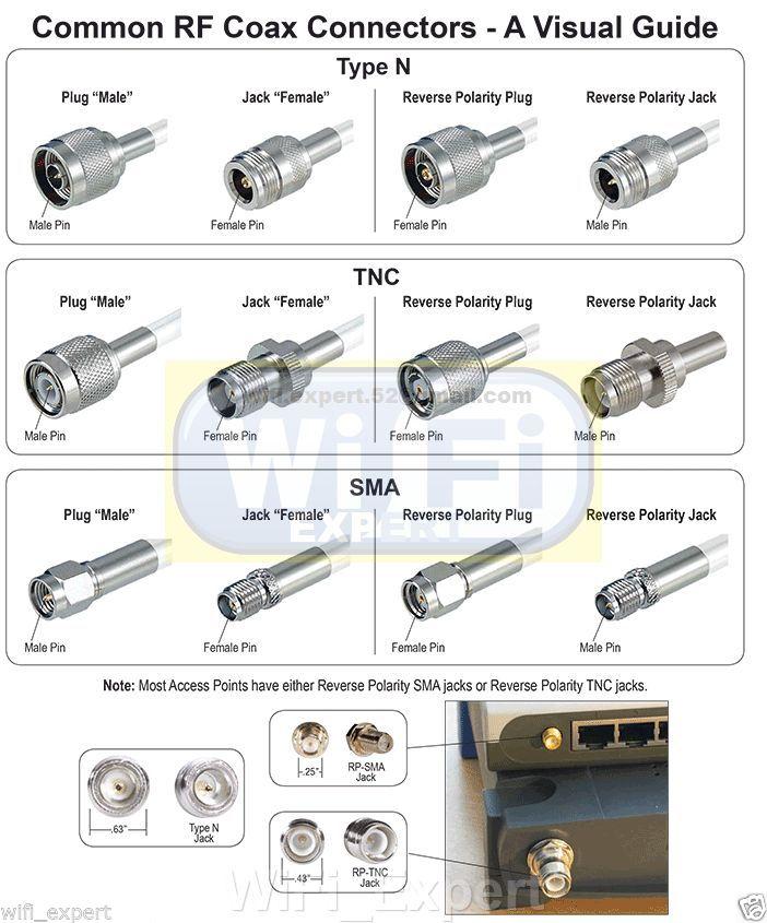50pcs Ipx U Fl Rf Coaxial Connector Smd Smt Solder Pcb